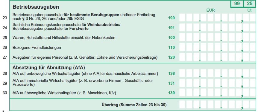 EÜR: Einnahme-Überschuss-Rechnung als Autor - Kia Kahawa