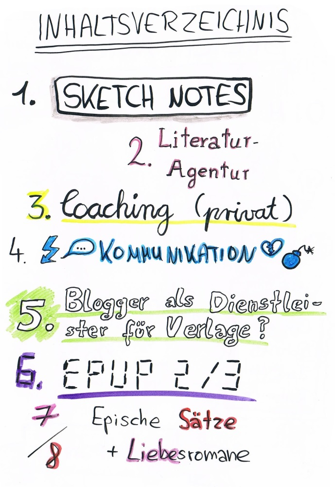 Inhaltsverzeichnis der Session auf dem Literaturcamp Hamburg