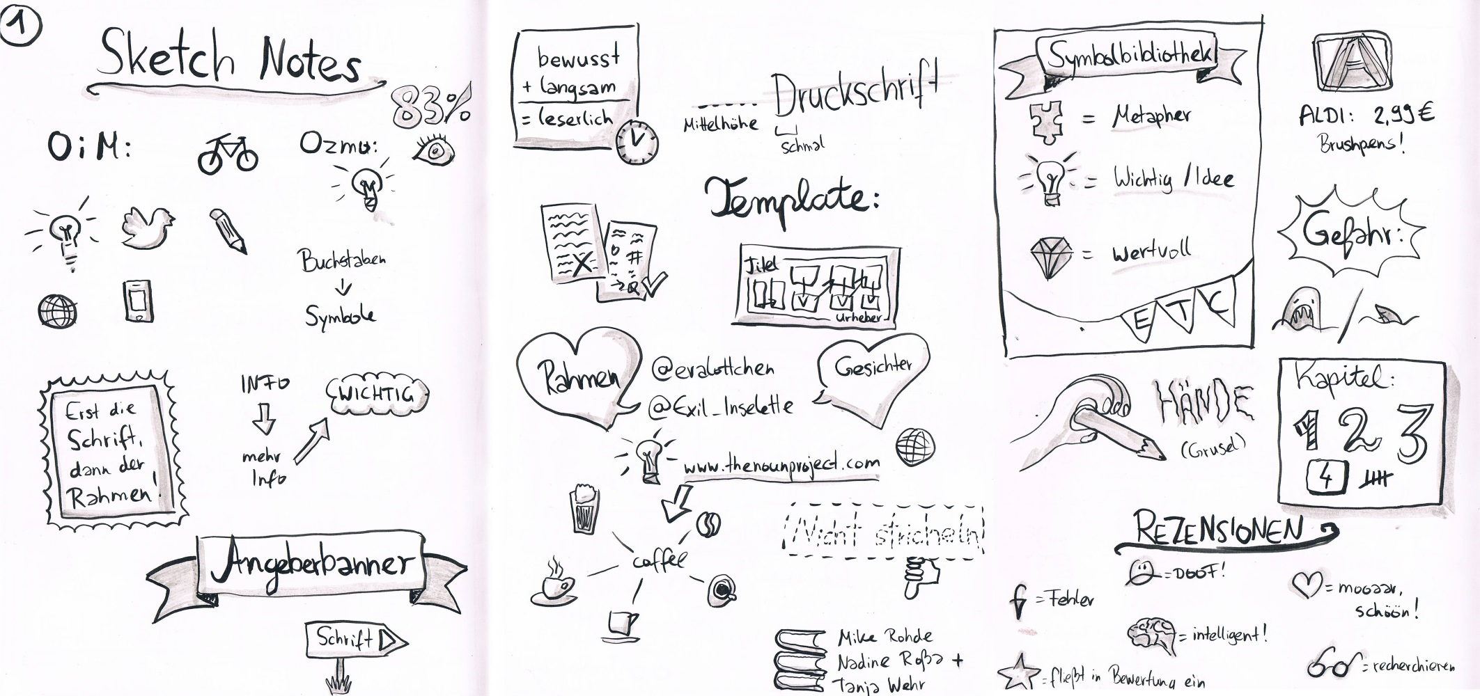 Sketch Notes auf dem Literaturcamp Hamburg
