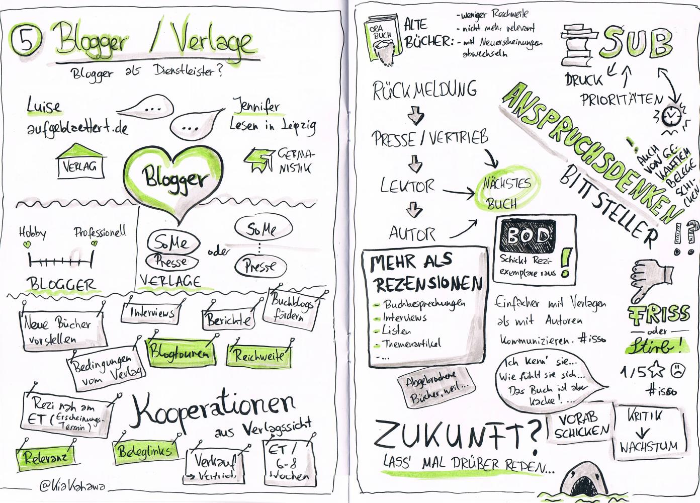 Blogger und Verlage Session auf dem Literaturcamp Hamburg